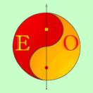 logo-est-ovest