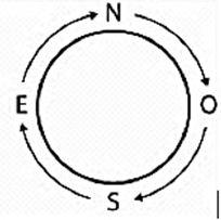 cirucmambulazione_solare