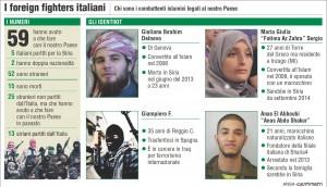 foreign fighters italiani - terrorismo - 19 gennaio 2015
