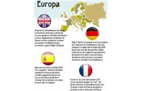 europa_ius_soli