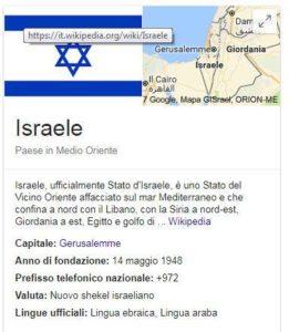 Il Sionismo Ordina Google Esegue Il Discrimine