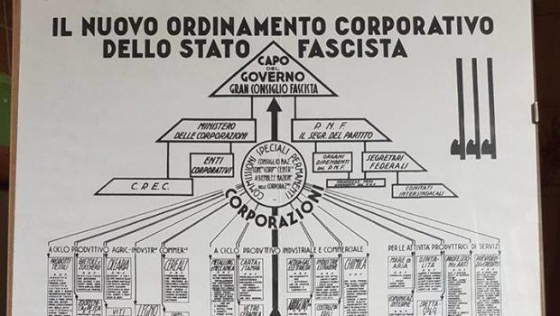 Stato Etico Corporativo